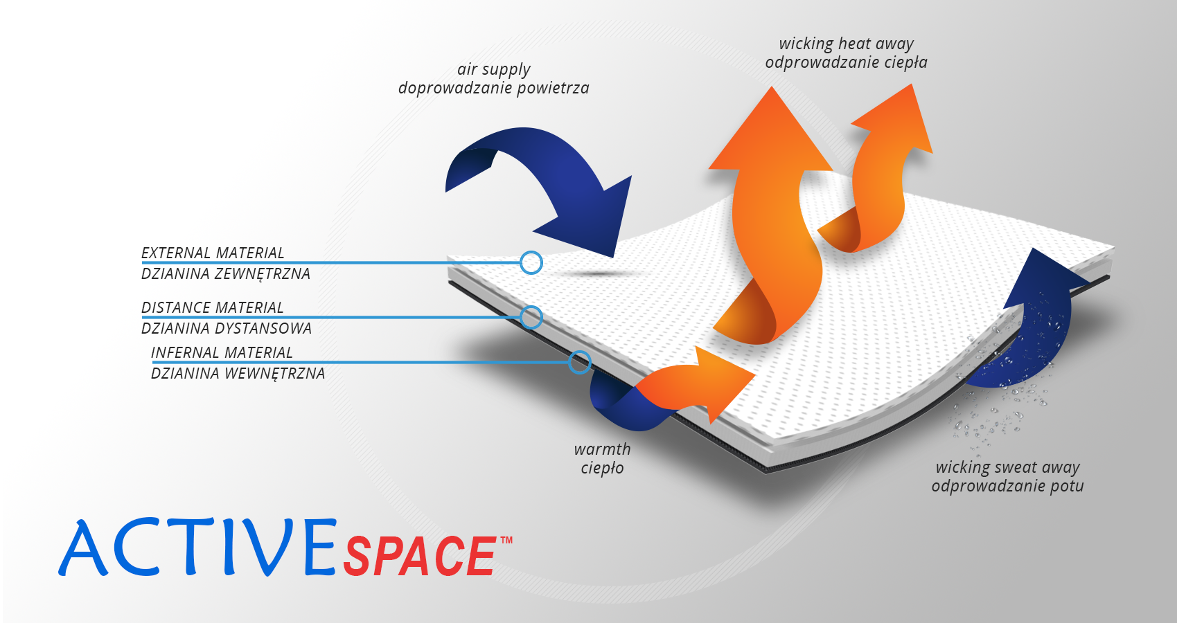ACTIVE-SPACE