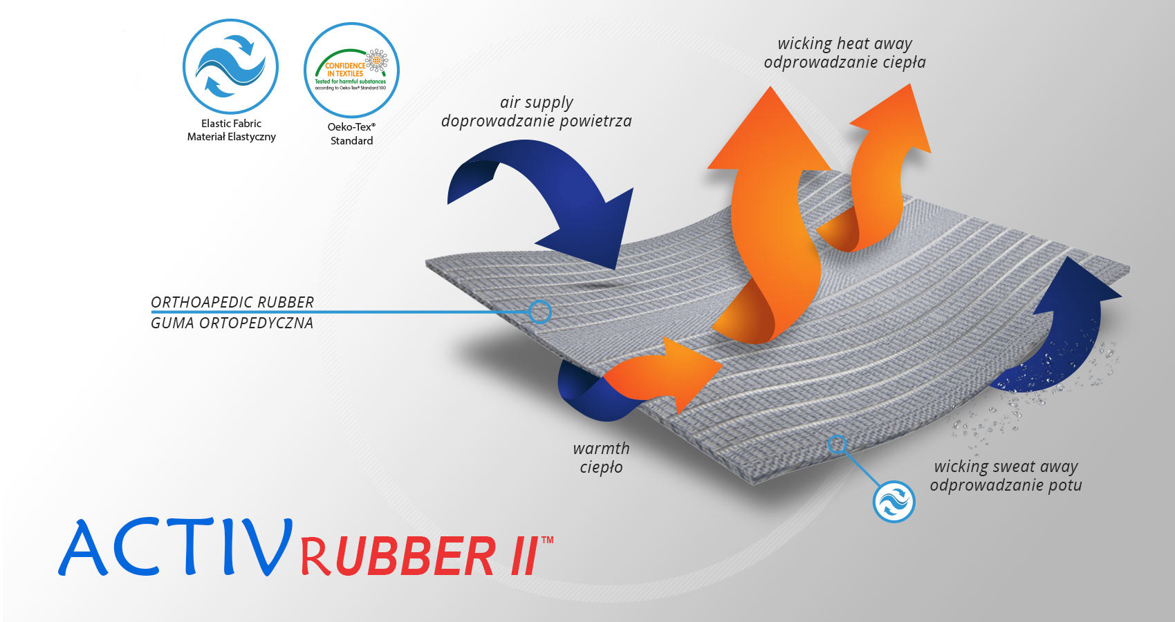 activ rubber 2